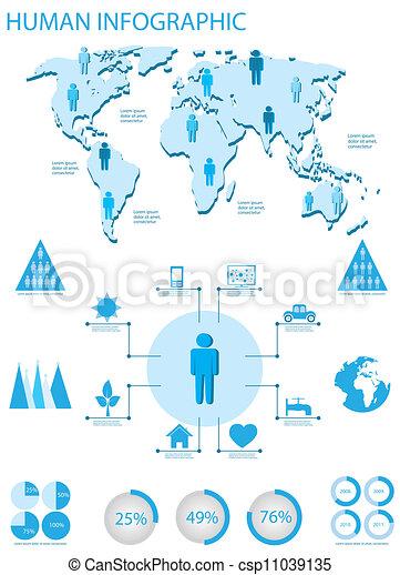ludzki, graficzny, informacja - csp11039135