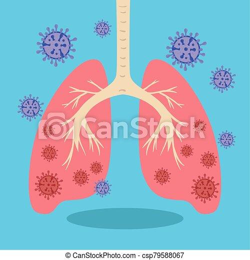 lungs with coronavirus 2019 ncov icon - csp79588067