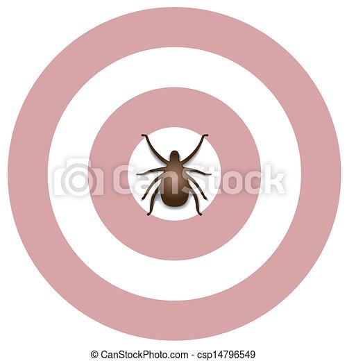 Lyme Disease, Tick, Bulls eye Rash - csp14796549