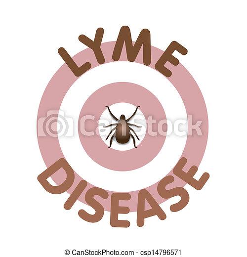 Lyme Disease, Tick, Bulls eye Rash - csp14796571