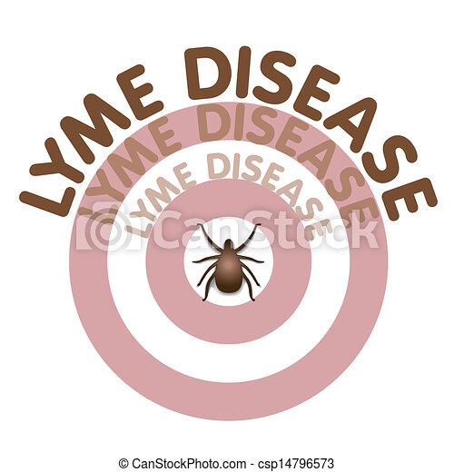 Lyme Disease, Tick, Bulls eye Rash - csp14796573