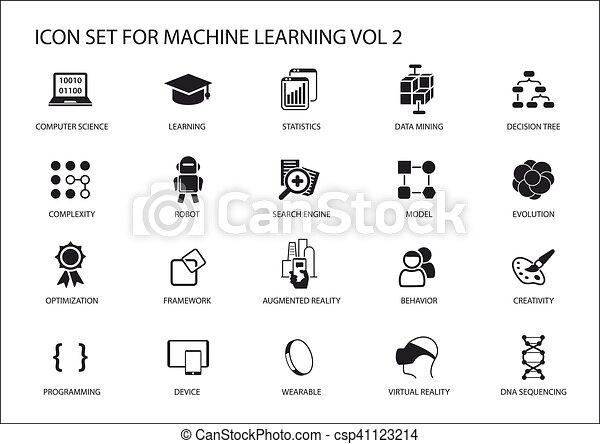 Máquina, vector, aprendizaje, robot, minería, set., ciencia ...