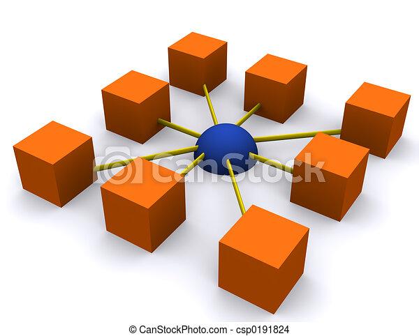 même, réseau - csp0191824