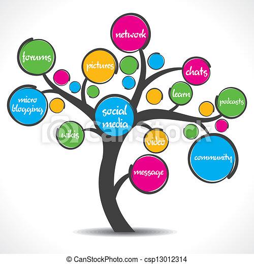 mídia, árvore, coloridos, social - csp13012314
