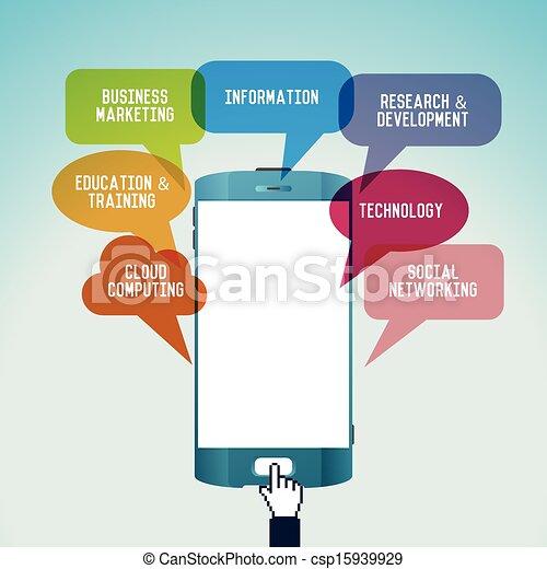 móvel, tecnologia - csp15939929