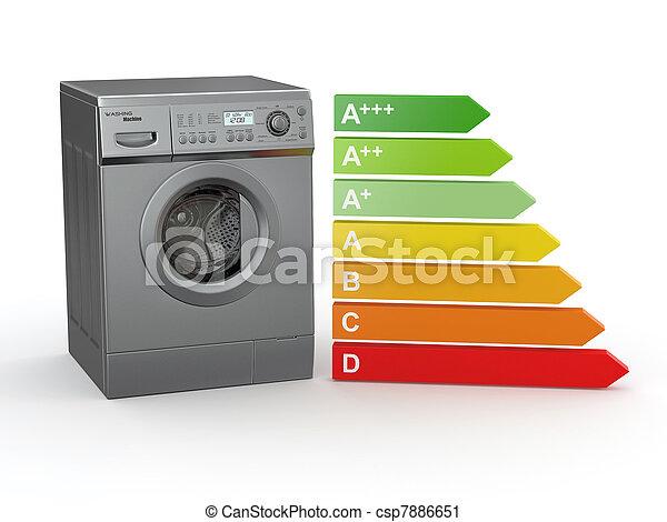 machine, efficacité, énergie, échelle, lavage - csp7886651