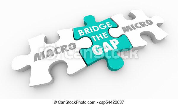 Macro Micro Bridge The Gap Puzzle Pieces 3d Illustration