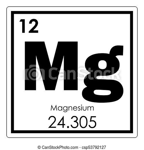 Magnesium chemical element periodic table science symbol magnesium chemical element csp53792127 urtaz Images