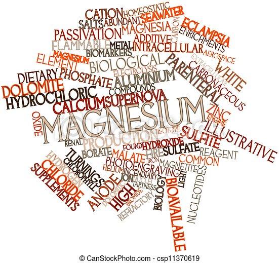 Magnesium - csp11370619