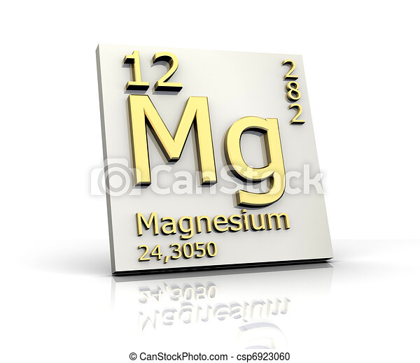 Magnesium form periodic table of elements 3d made magnesium form periodic table of elements csp6923060 urtaz Images
