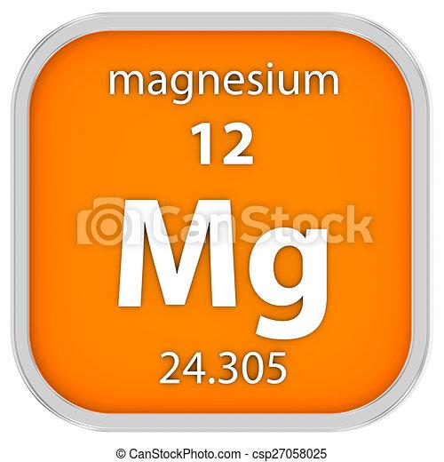 Magnesium material sign magnesium material on the periodic table magnesium material sign csp27058025 urtaz Image collections