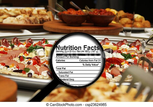 Magnifying glass on nutrition facts - csp23624985