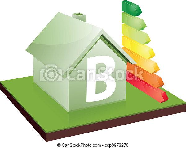 Maison nergie b classe efficacit b maison nergie efficacit lettre barres projection - Classe energie c maison ...