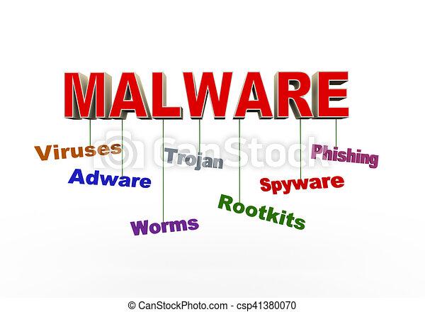 malware, begriff, 3d - csp41380070