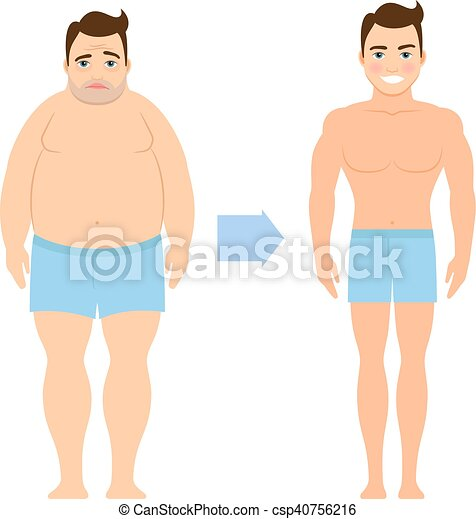 Man Before And After Weight Loss Cartoon Vector Man Before And After Weight Loss