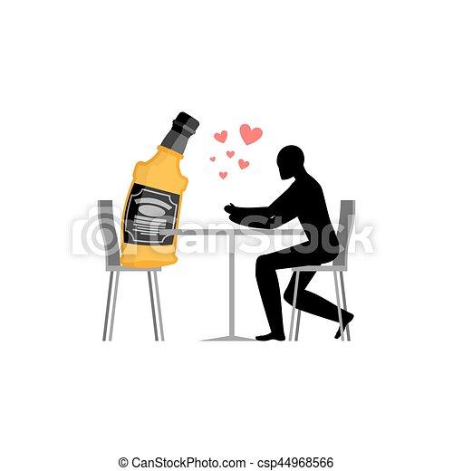 Hur uppstår kol dating