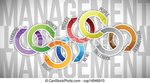 management diagram text illustration design - csp14946910