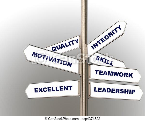 Management Directions - csp4374522