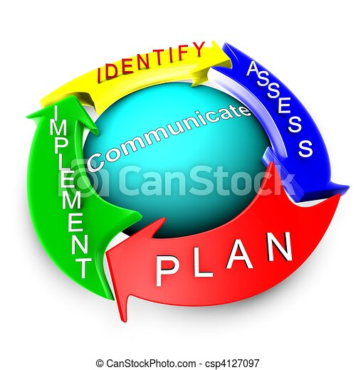 Management of risk approach process - csp4127097