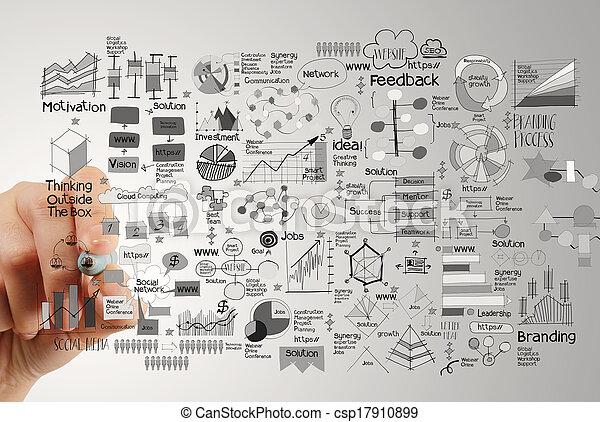 Un primer plano de la estrategia de trabajo manual - csp17910899