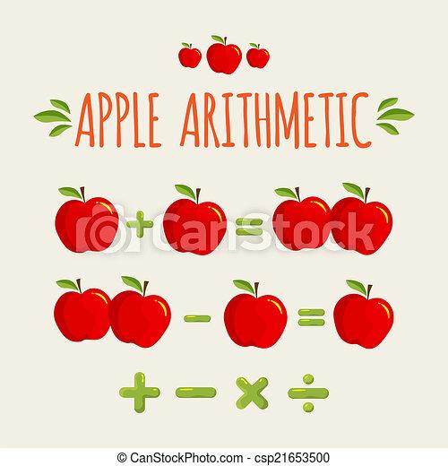 Manzana, rojo, aritmética. Manzana, rojo, matemáticas, aritmética ...