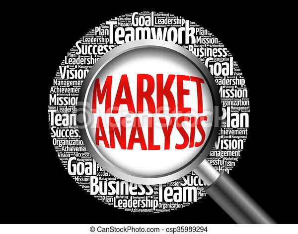 Market Analysis word cloud - csp35989294