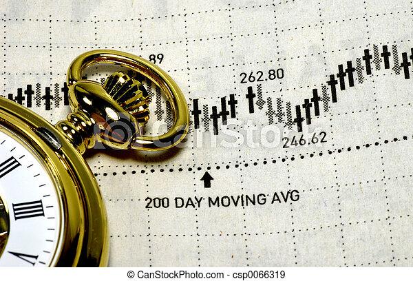 Market Timing - csp0066319