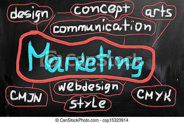marketing advertising concept - csp15323914