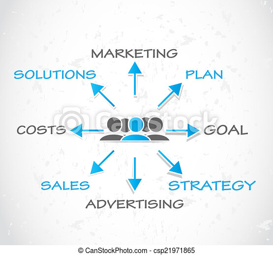 marketing, anunciando, estratégia - csp21971865