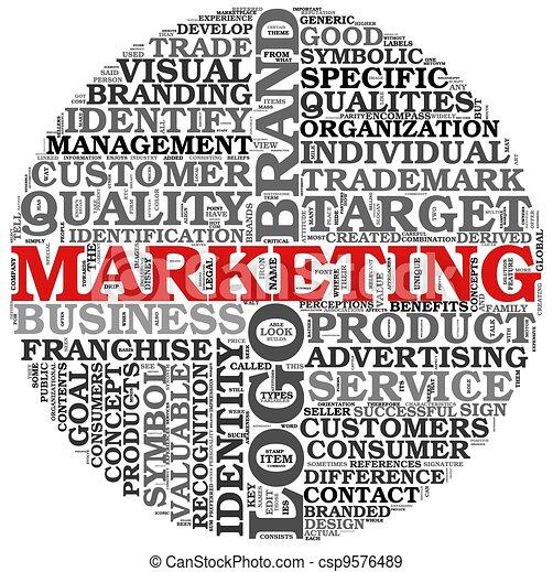 Marketing Konzept in Word Tag Wolke - csp9576489