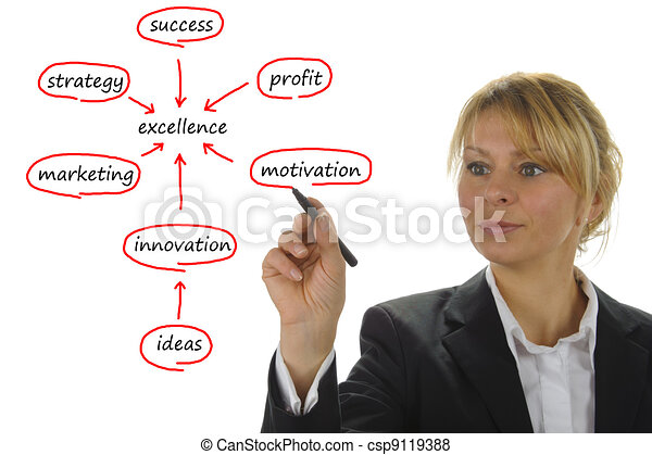 marketing, donna, mostra, strategia affari - csp9119388