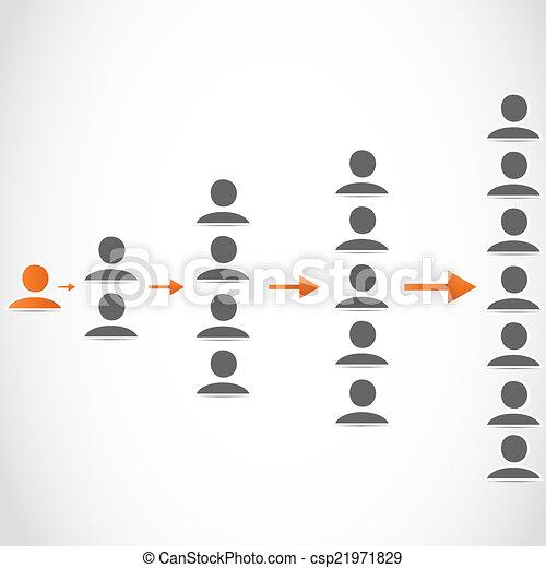 marketing, groep, netwerk, sociaal - csp21971829