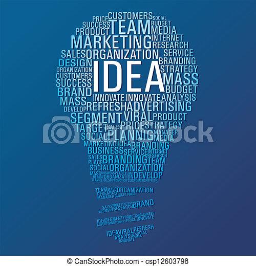 Resultado de imagem para marketing e comunicação