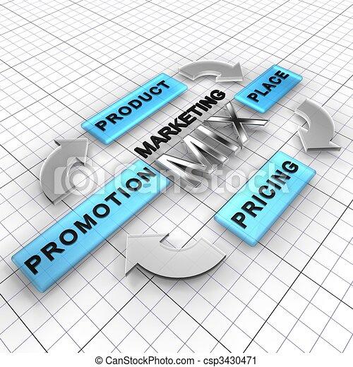 Marketing, Mix - csp3430471