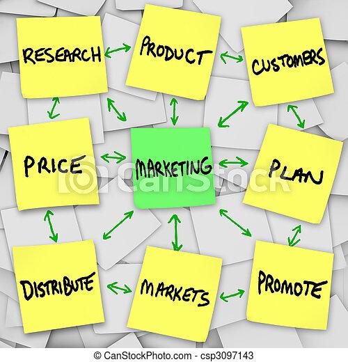 marketing, notas, princípios, pegajoso - csp3097143