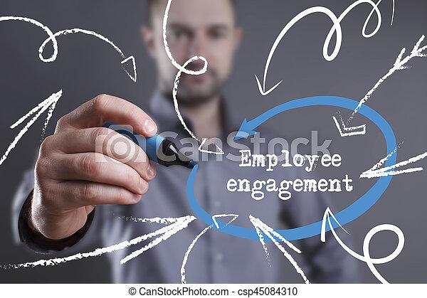 marketing., tecnologia, negócio, obrigação, jovem, escrita, internet, empregado, homem, word: - csp45084310