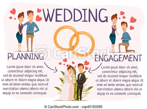 Dating steps to marriage