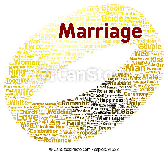 Marriage Word Cloud Shape