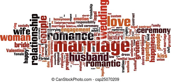Marriage word cloud - csp25070209
