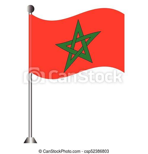 Imagenes De La Bandera De Marruecos Para Colorear