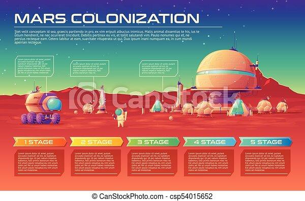 La línea de tiempo de colonización de vector marte. Vector mars  colonización fotográfica de la plantilla de tiempo con etapas | CanStock