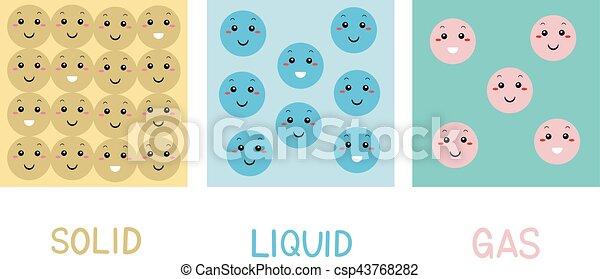 mascot solid liquid gas molecules mascot illustration of a rh canstockphoto com State of Matter Solid Solid Molecules Clip Art