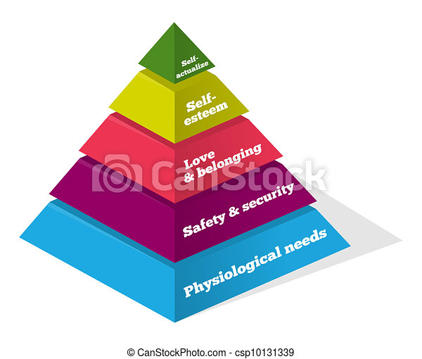 maslow, diagramme, psychologie - csp10131339