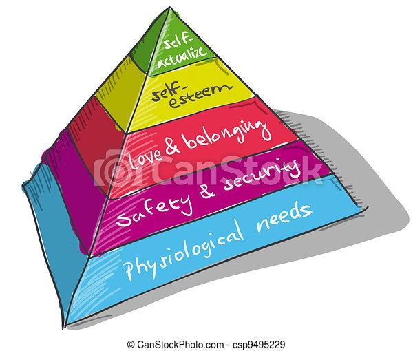 Maslow Pyramid - csp9495229