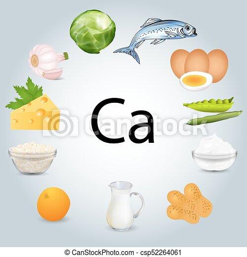 kalcium rik mat