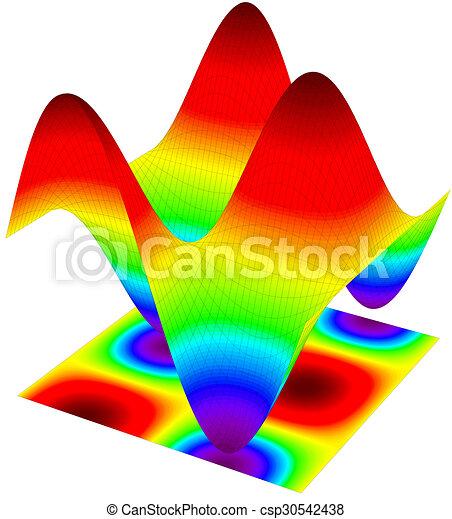 math matique fonction dimentional color graphique dessins rechercher clipart. Black Bedroom Furniture Sets. Home Design Ideas