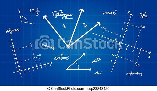 Mathematische Geometrie - csp23243420