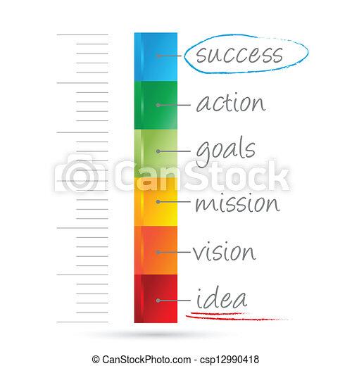 measure of success - csp12990418