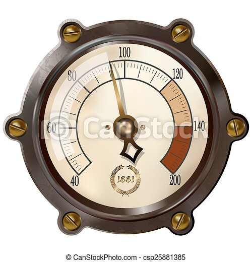 measuring device - csp25881385