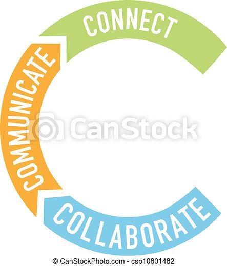 meddela, samarbeta, pilar, koppla samman - csp10801482